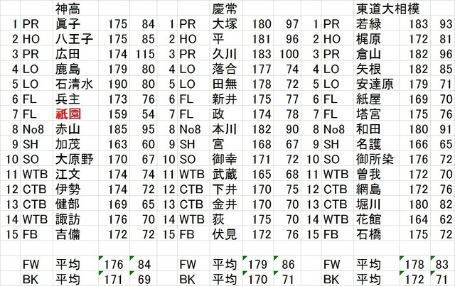 神高メンバー_慶常_相模 w祇園.jpg