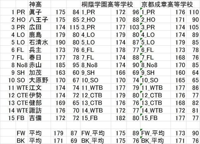 神高メンバー_選抜決勝.jpg